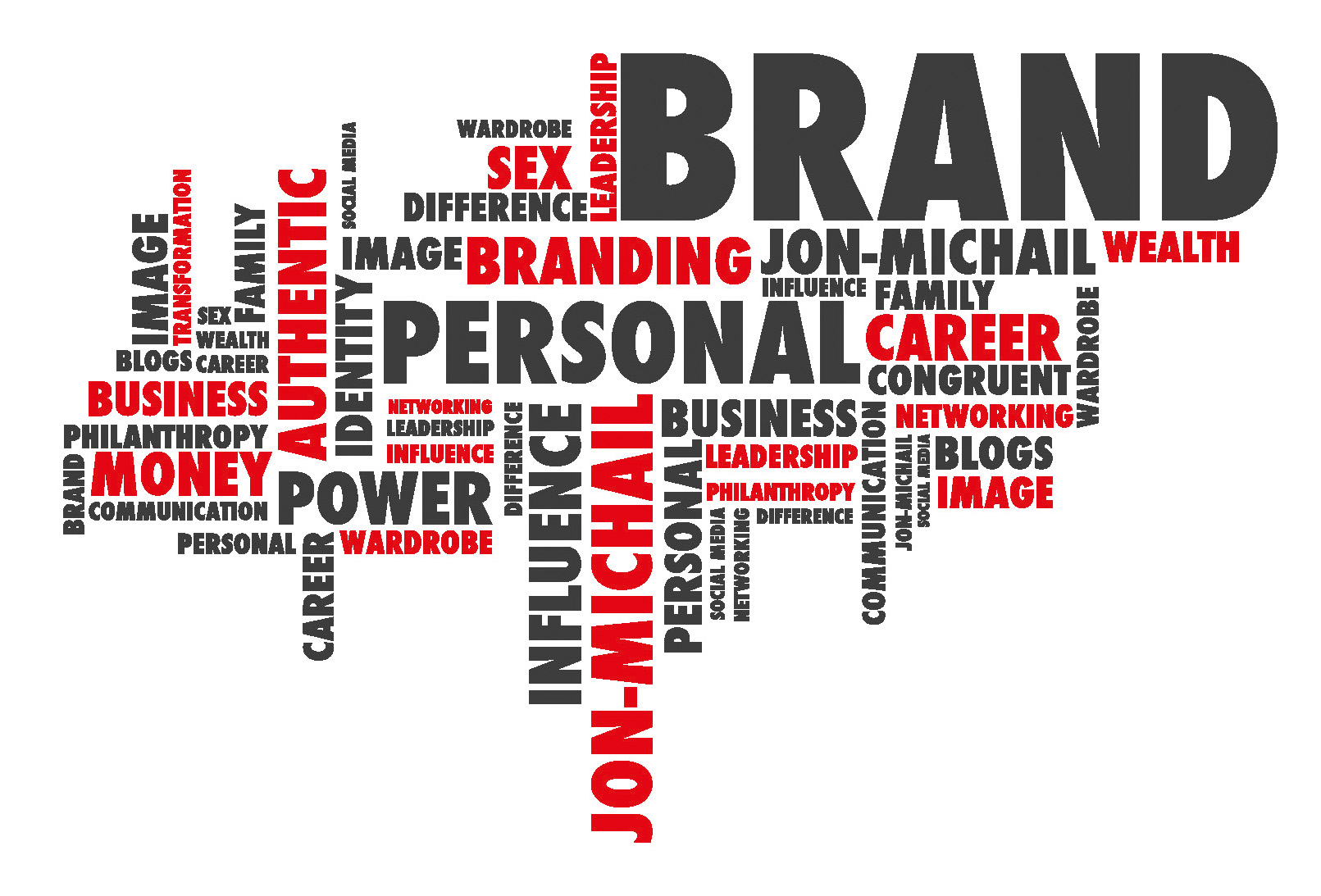 personal brand Course transcript - personal branding is the act of managing the way a person wants to be perceived this includes positioning professional skills, personality, values, leadership, and talent.