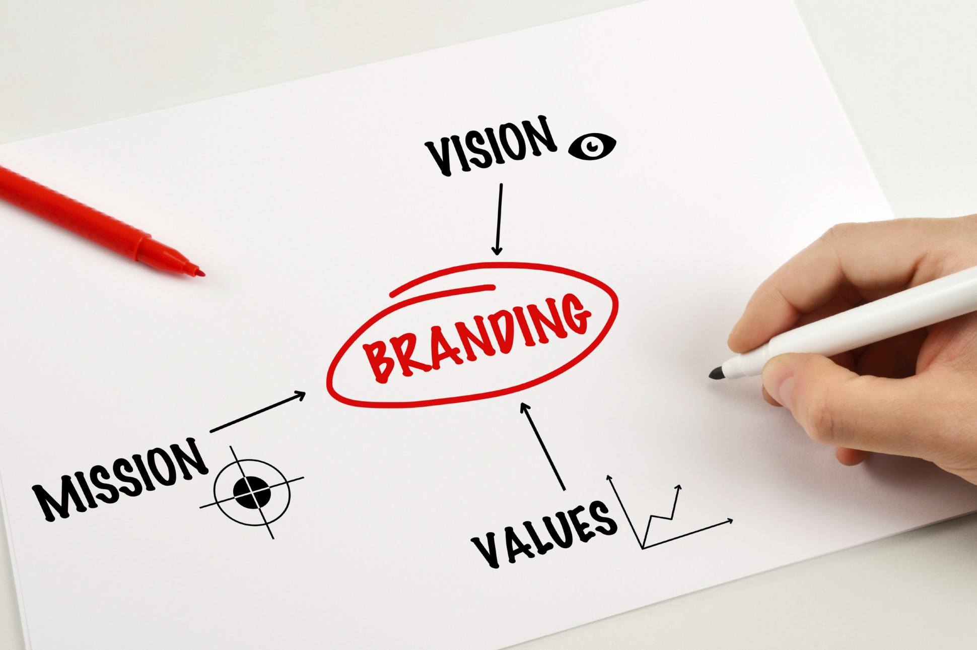 Personal Branding Basics: 3 Easy Steps To Advancing Your Career